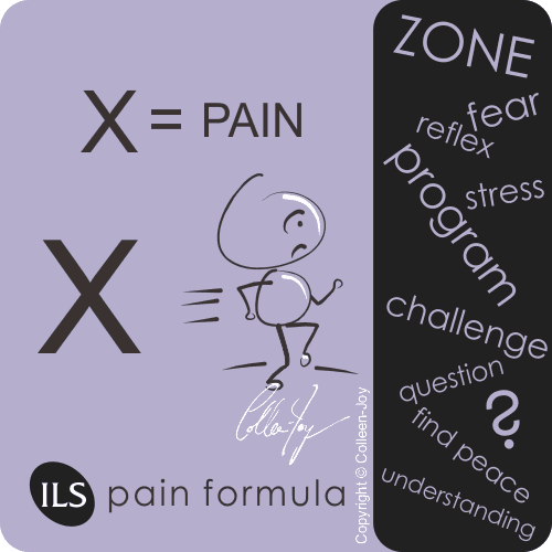 Learn how the pain formula operates