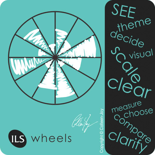 Learn Life Coaching Wheels