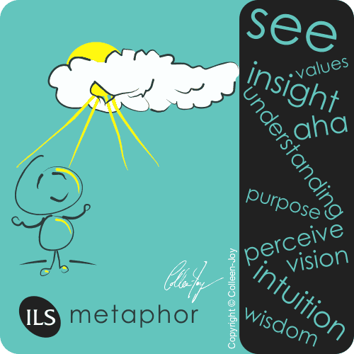 How to use metaphors in Life Coaching