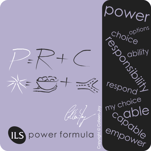 Learn the popular power formula process