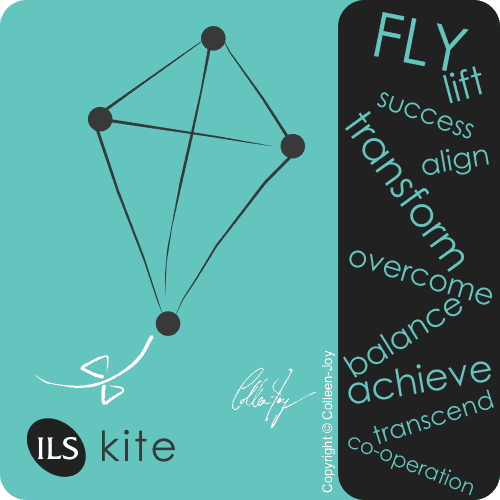 The ILS Kite method