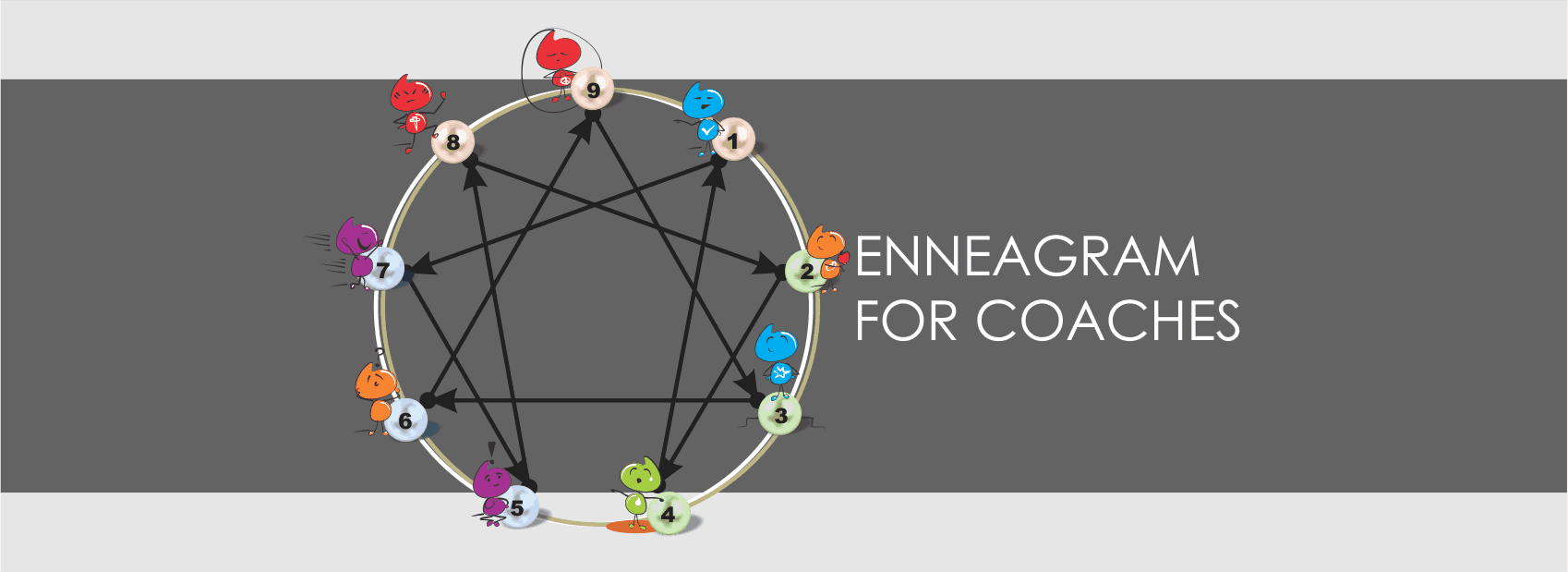 Why coaches need the ennegram