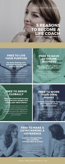 INFO GRAPHIC 5 REASONS TO BECOME A LIFE COACH download