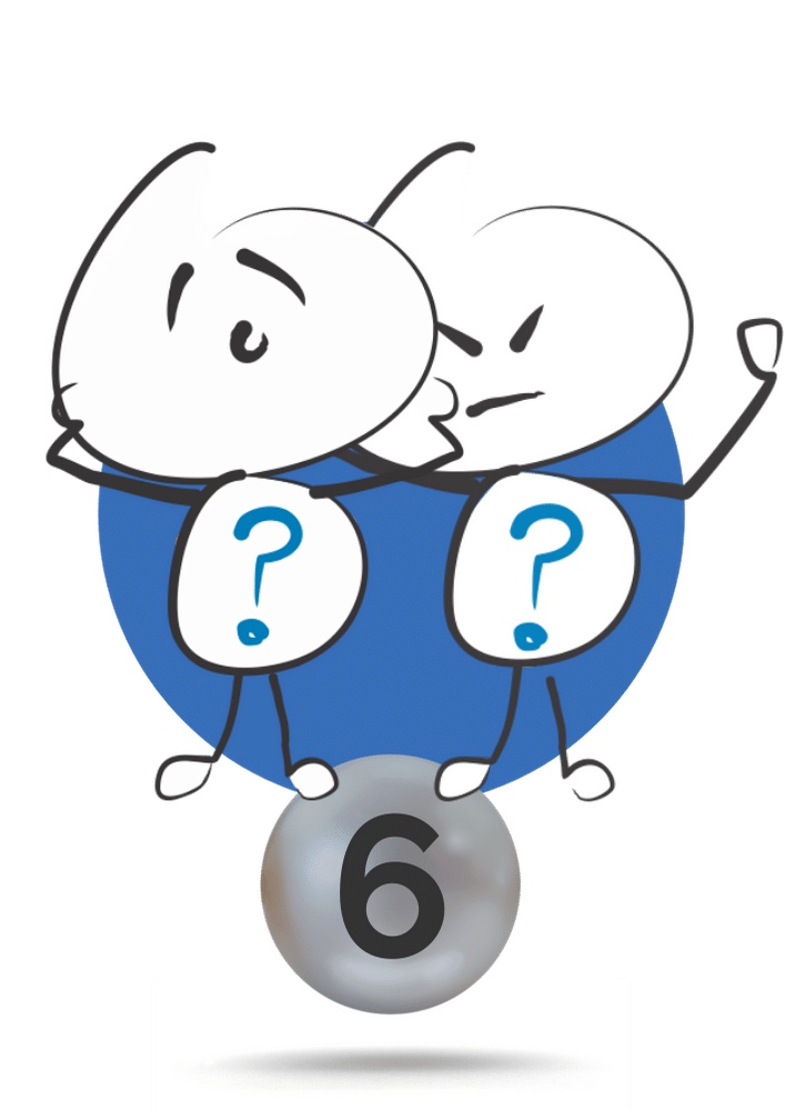 Enneagram Type 6 and Counter Phobic 6