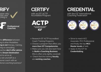 Certification path to ICF credentialing